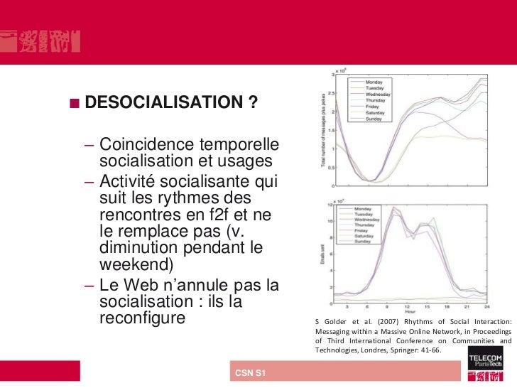  DESOCIALISATION           ? – Coincidence temporelle   socialisation et usages – Activité socialisante qui   suit les ry...