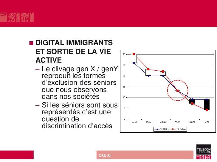  DIGITAL  IMMIGRANTS ET SORTIE DE LA VIE               30 ACTIVE                            25 – Le clivage gen X / genY ...