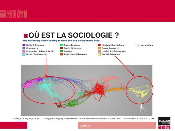  OÙ               EST LA SOCIOLOGIE ?Klavans, R., & Boyack, K. W. (2011). Using global mapping to create more accurate do...