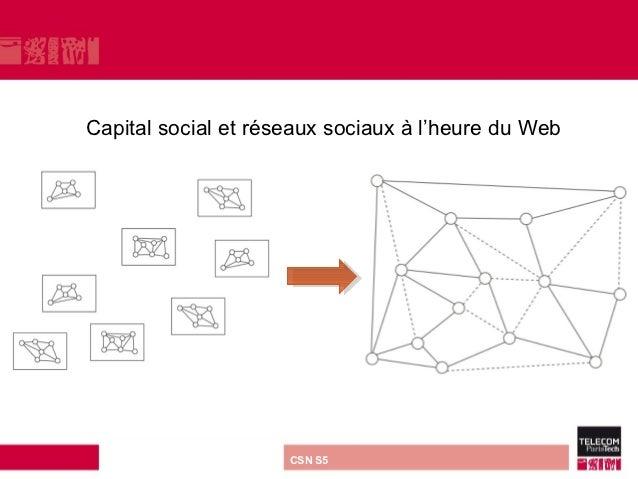 Evolution de la structure des réseaux     Capital social et réseaux sociaux à l'heure du Web        direction ou services ...