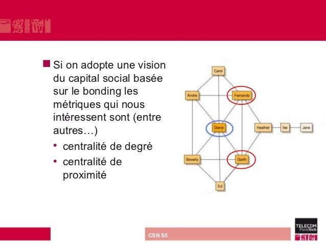  Si on adopte une vision  du capital social basée  sur le bonding les  métriques qui nous  intéressent sont (entre  autre...