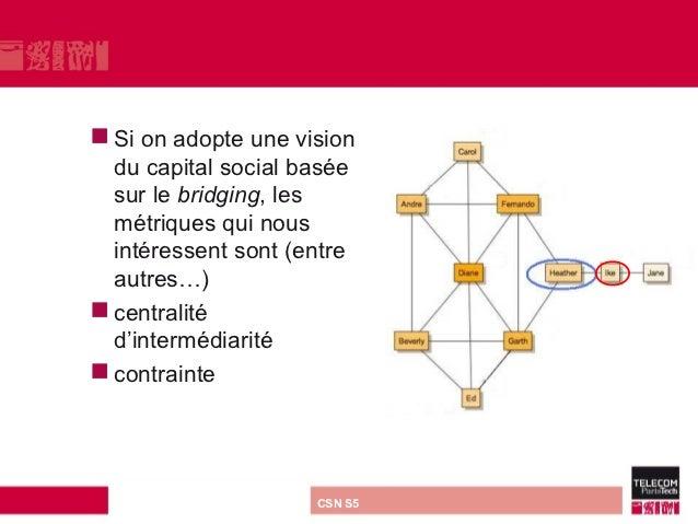  Si on adopte une vision  du capital social basée  sur le bridging, les  métriques qui nous  intéressent sont (entre  aut...