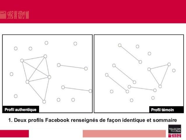 1. Deux profils Facebook renseignés de façon identique et sommaire         direction ou services