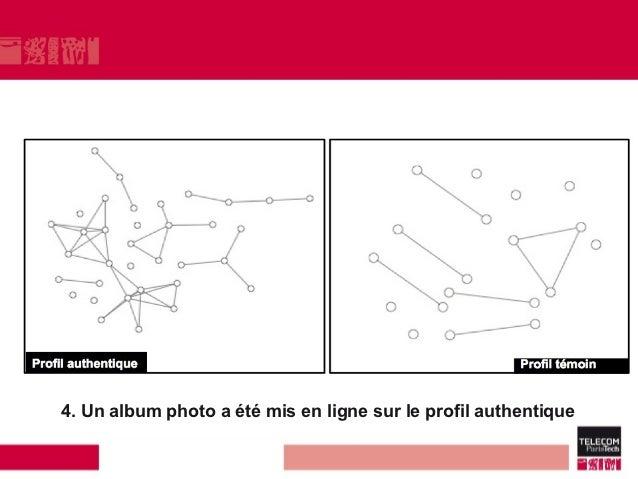 4. Un album photo a été mis en ligne sur le profil authentique      direction ou services
