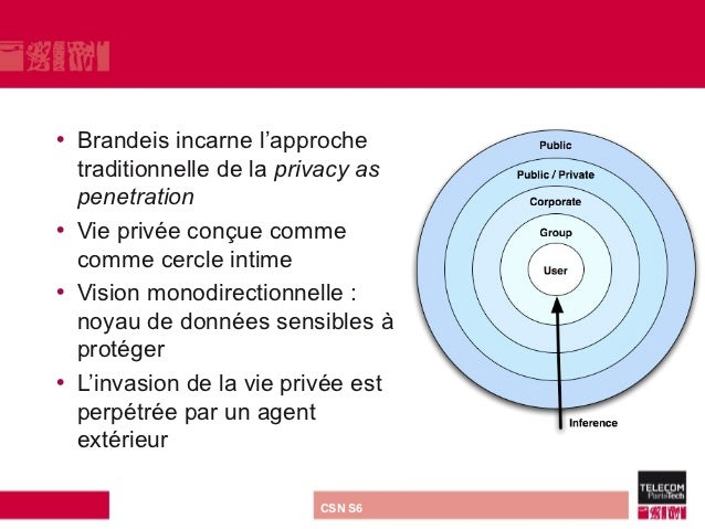 • Brandeis incarne l'approche  traditionnelle de la privacy as  penetration• Vie privée conçue comme  comme cercle intime•...