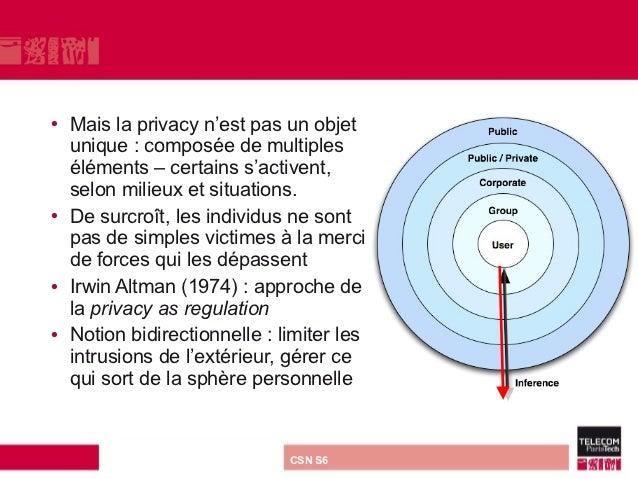 • Mais la privacy n'est pas un objet  unique : composée de multiples  éléments – certains s'activent,  selon milieux et si...