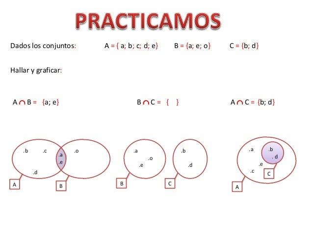 INTERSECCIÓN DE CONJUNTOS Slide 3