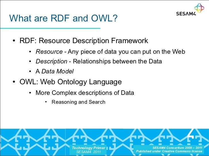 Sesam4 tech.primer.csaba.veres.rdf.owl.video Slide 2