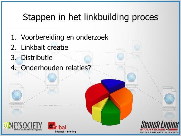 SES Amsterdam: Link Building Panel (Wiep Knol & Peter vd Graaf Slide 3