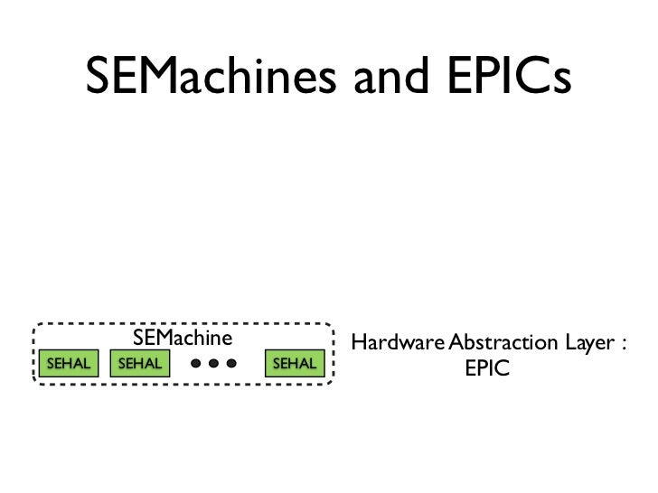 Scalable Elastic Systems Architecture (SESA)