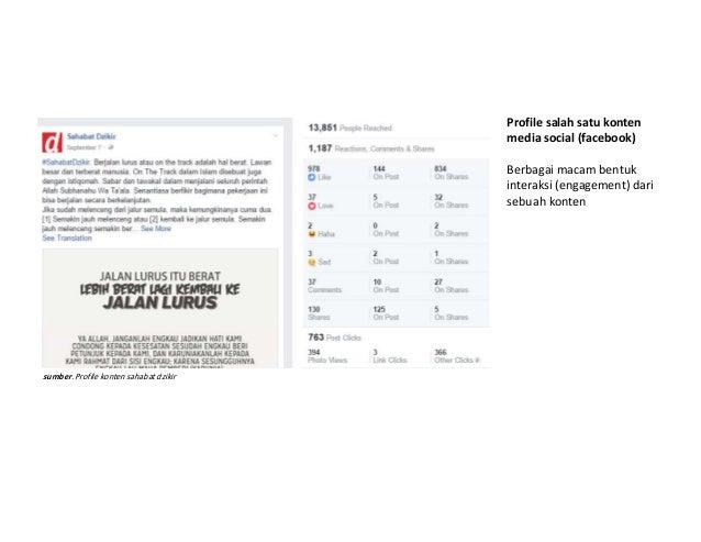 Profile salah satu konten media social (facebook) Berbagai macam bentuk interaksi (engagement) dari sebuah konten sumber. ...