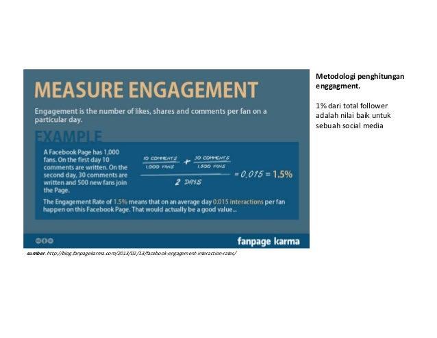 Metodologi penghitungan enggagment. 1% dari total follower adalah nilai baik untuk sebuah social media sumber. http://blog...