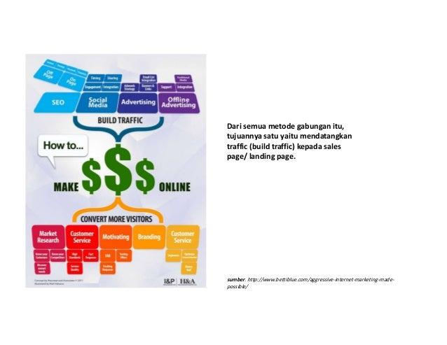 LETAKAN SEMUA METODE DALAM SATU TEMPAT sumber. http://www.bettiblue.com/aggressive-internet-marketing-made- possible/ Dari...