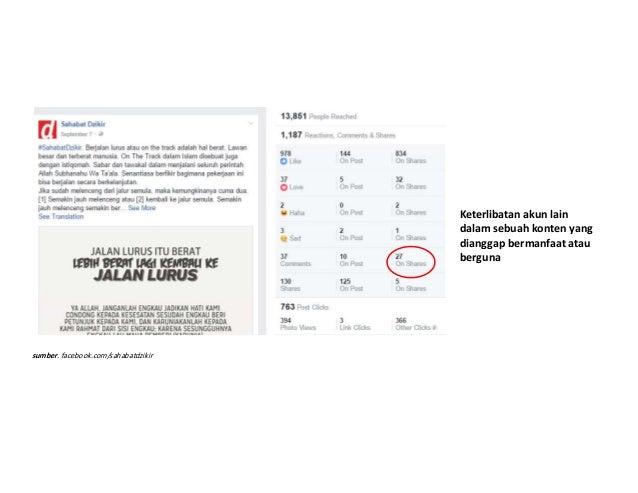 Re-Tweet = Replay, Share, Re-Pin sumber. facebook.com/sahabatdzikir Keterlibatan akun lain dalam sebuah konten yang diangg...