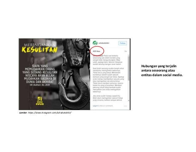 Follower = Subscriber, friend, connection, contact sumber. https://www.instagram.com/sahabatdzikir/ Hubungan yang terjalin...