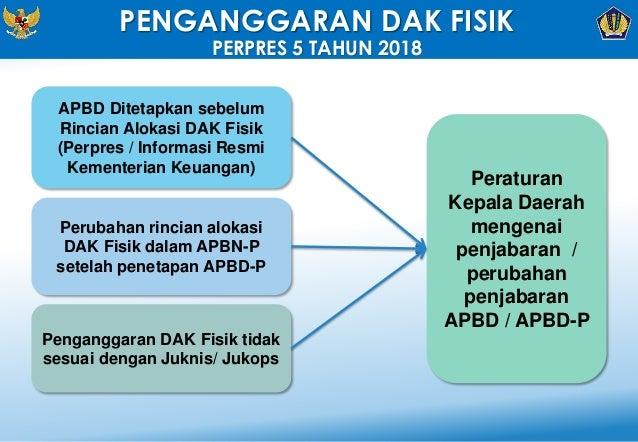 PENGANGGARAN DAK FISIK PERPRES 5 TAHUN 2018 Peraturan Kepala Daerah mengenai penjabaran / perubahan penjabaran APBD / APBD...
