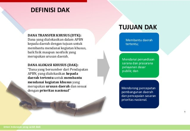 Untuk Indonesia yang Lebih Baik DEFINISI DAK DANA TRANSFER KHUSUS (DTK): Dana yang dialokasikan dalam APBN kepada daerah d...