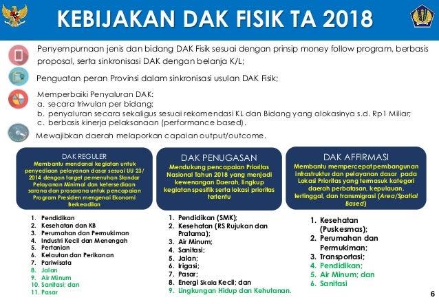 6 KEBIJAKAN DAK FISIK TA 2018 DAK REGULER Membantu mendanai kegiatan untuk penyediaan pelayanan dasar sesuai UU 23/ 2014 d...