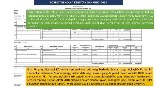 FORMAT RENCANA KEGIATAN DAK FISIK - 2018 23 Nilai RK yang disetujui K/L teknis kemungkinan ada yang berbeda dengan pagu al...