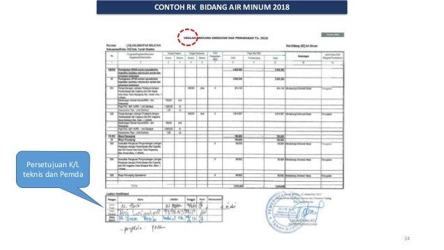 PERSYARATAN DANA DESA TAHAP II 24 CONTOH RK BIDANG AIR MINUM 2018 Persetujuan K/L teknis dan Pemda