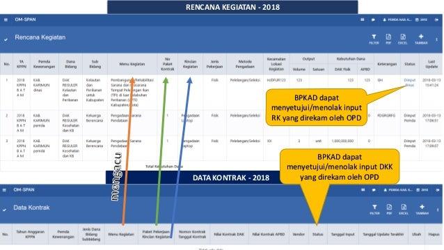 RENCANA KEGIATAN - 2018 26 DATA KONTRAK - 2018 BPKAD dapat menyetujui/menolak input RK yang direkam oleh OPD BPKAD dapat m...