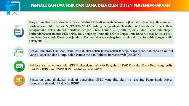 Penyaluran DAK Fisik dan Dana Desa melalui KPPN di seluruh Indonesia (kecuali di Jakarta) dilaksanakan berdasarkan PMK nom...