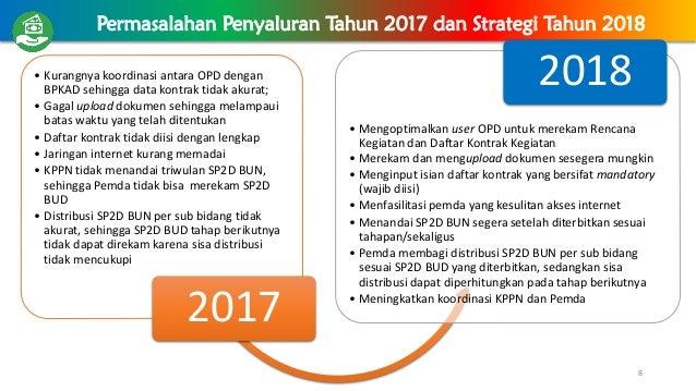 8 Permasalahan Penyaluran Tahun 2017 dan Strategi Tahun 2018 • Kurangnya koordinasi antara OPD dengan BPKAD sehingga data ...