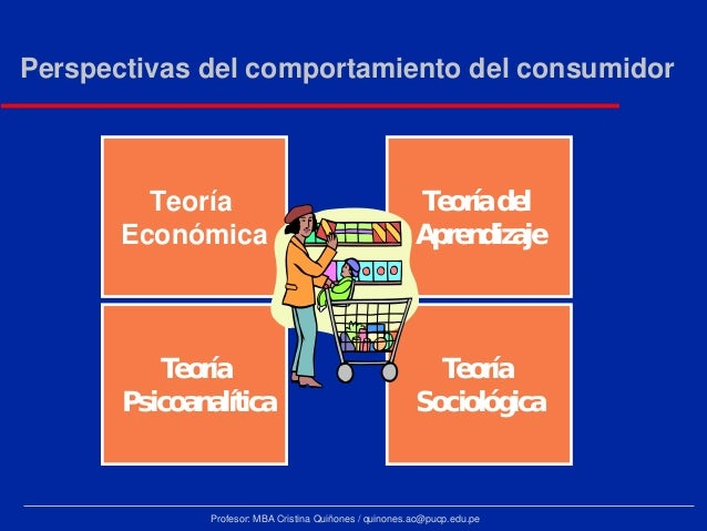 comportamiento del consumidor Instituto mexicano de economía del comportamiento, economía conductual méxico y latinoamérica, economía comportamental.