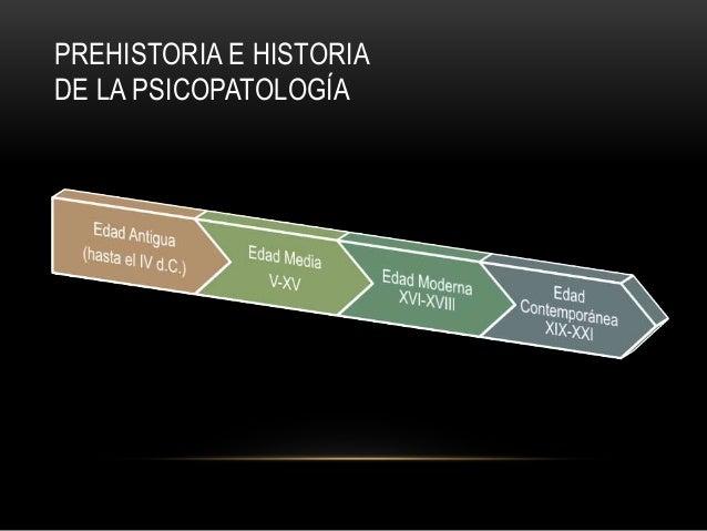 Breve historia de la Psicopatología Slide 3