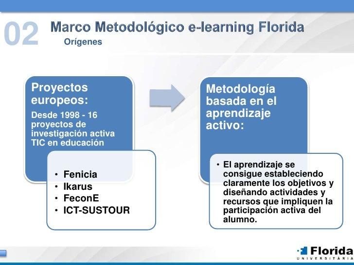 Diseño y gestión de formación on line Slide 2