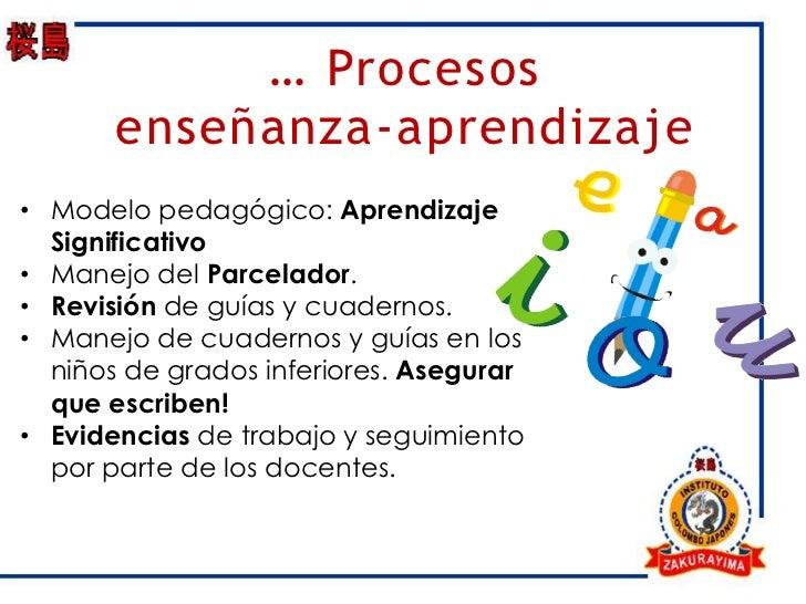 … Procesos       enseñanza-aprendizaje• Modelo pedagógico: Aprendizaje  Significativo• Manejo del Parcelador.• Revisión de...