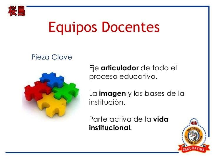 Equipos DocentesPieza Clave              Eje articulador de todo el              proceso educativo.              La imagen...
