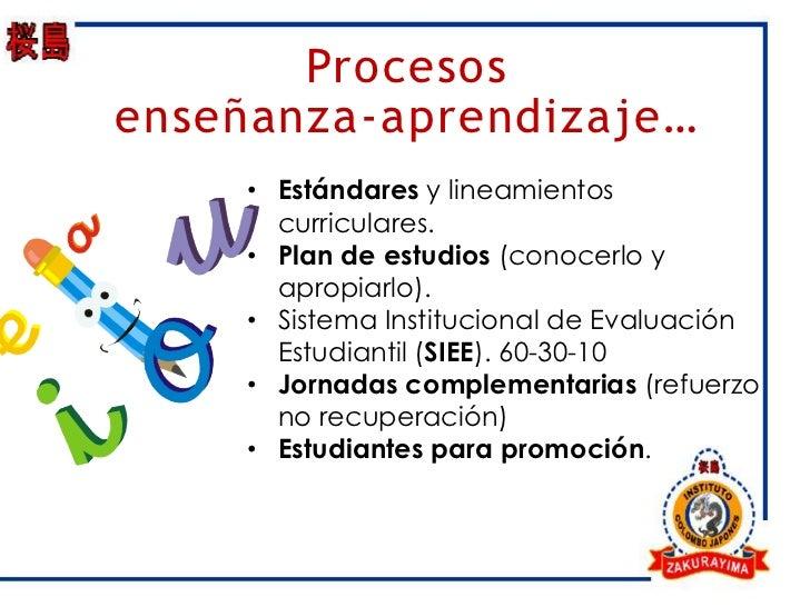 Procesosenseñanza-aprendizaje…     • Estándares y lineamientos       curriculares.     • Plan de estudios (conocerlo y    ...