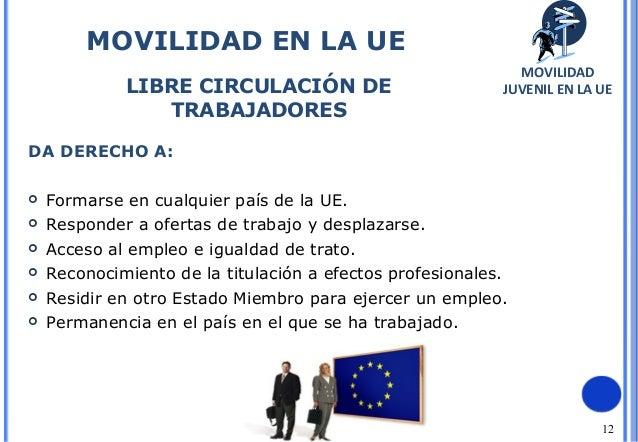 12DA DERECHO A: Formarse en cualquier país de la UE. Responder a ofertas de trabajo y desplazarse. Acceso al empleo e i...