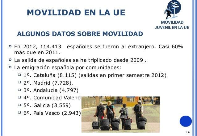 14 En 2012, 114.413 españoles se fueron al extranjero. Casi 60%más que en 2011. La salida de españoles se ha triplicado ...