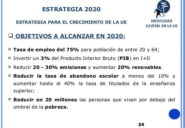 24ESTRATEGIA 2020ESTRATEGIA PARA EL CRECIMIENTO DE LA UE OBJETIVOS A ALCANZAR EN 2020: Tasa de empleo del 75% para pobla...