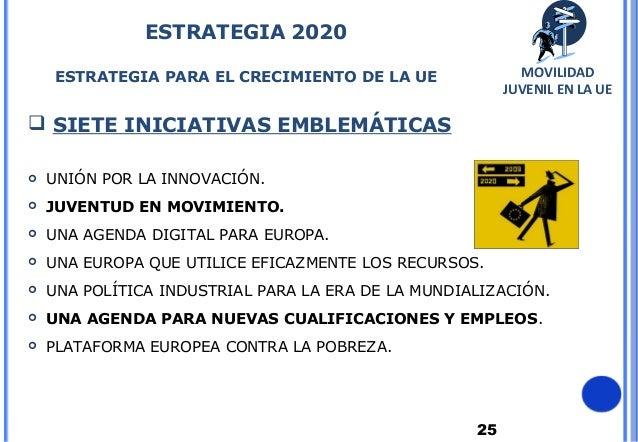 25ESTRATEGIA 2020ESTRATEGIA PARA EL CRECIMIENTO DE LA UE SIETE INICIATIVAS EMBLEMÁTICAS UNIÓN POR LA INNOVACIÓN. JUVENT...