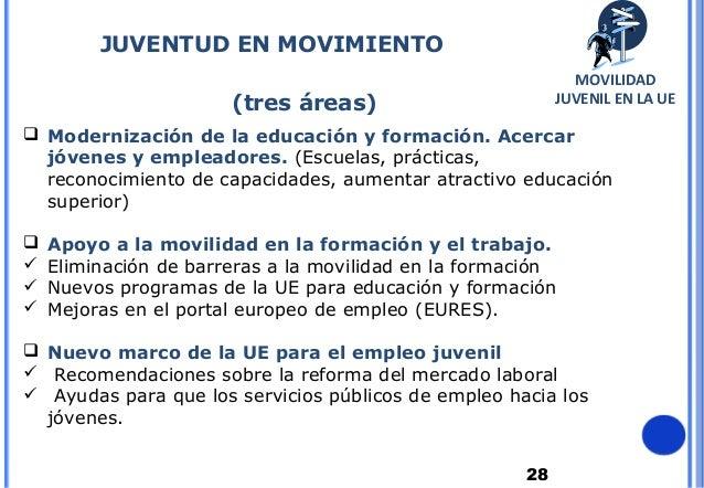 28(tres áreas) Modernización de la educación y formación. Acercarjóvenes y empleadores. (Escuelas, prácticas,reconocimien...