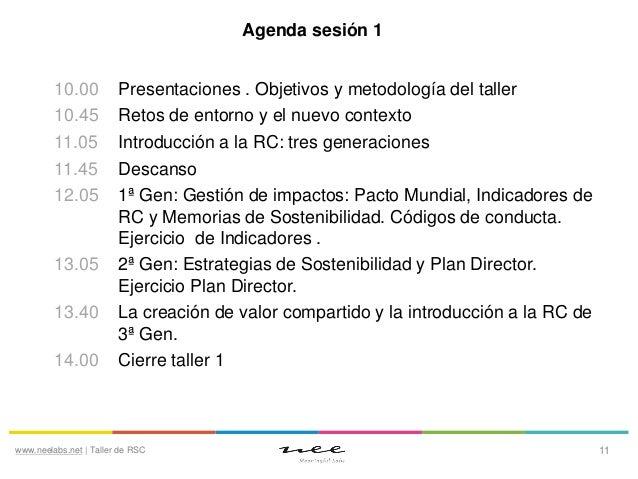 Agenda sesión 1 10.00 10.45 11.05 11.45 12.05  13.05  13.40 14.00  Presentaciones . Objetivos y metodología del taller Ret...