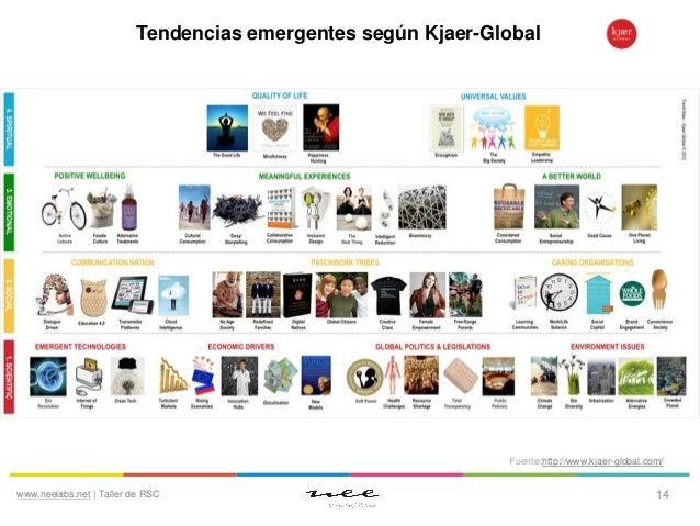 Tendencias emergentes según Kjaer-Global  Fuente:http://www.kjaer-global.com/ www.neelabs.net | Taller de RSC  14