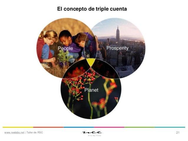 El concepto de triple cuenta  www.neelabs.net | Taller de RSC  21