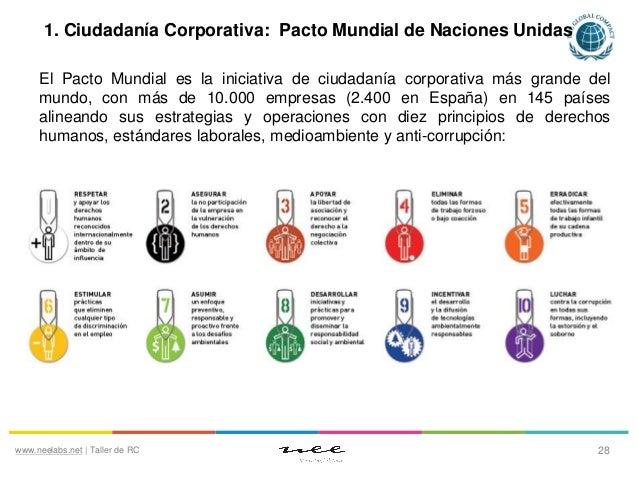 1. Ciudadanía Corporativa: Pacto Mundial de Naciones Unidas El Pacto Mundial es la iniciativa de ciudadanía corporativa má...
