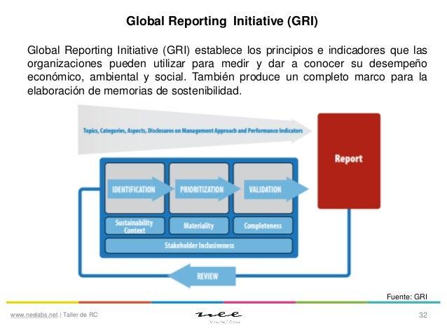 Global Reporting Initiative (GRI) Global Reporting Initiative (GRI) establece los principios e indicadores que las organiz...