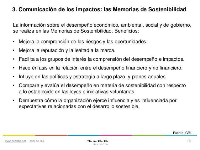3. Comunicación de los impactos: las Memorias de Sostenibilidad La información sobre el desempeño económico, ambiental, so...