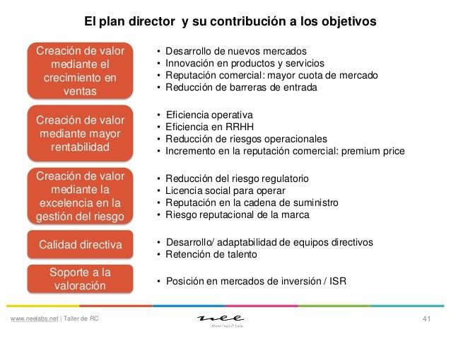 El plan director y su contribución a los objetivos Creación de valor mediante el crecimiento en ventas  • • • •  Desarroll...