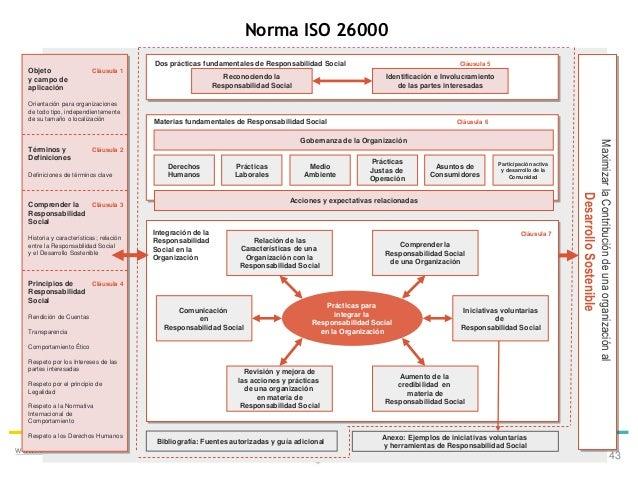 Norma ISO 26000 Dos prácticas fundamentales de Responsabilidad Social Objeto y campo de aplicación  Cláusula 1  Orientació...