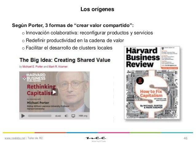 """Los orígenes Según Porter, 3 formas de """"crear valor compartido"""": o Innovación colaborativa: reconfigurar productos y servi..."""