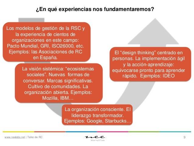 ¿En qué experiencias nos fundamentaremos?  Los modelos de gestión de la RSC y la experiencia de cientos de organizaciones ...