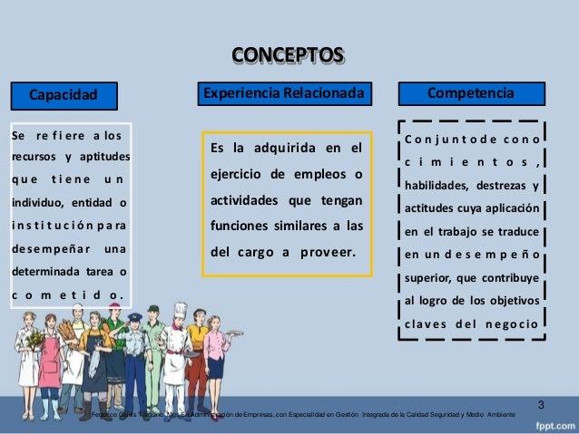 Analisis y Descripción de puestos de trabajo Slide 3