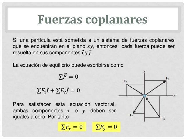 Sesi n 3 est tica 1 for Fuera definicion